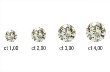 design di qualità 5527c a239d Diamanti - Soprana dal 1910 srl
